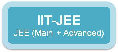 IIT JEE Advanced 2014 results