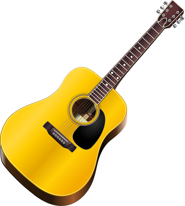 Yamaha  Guitar Review