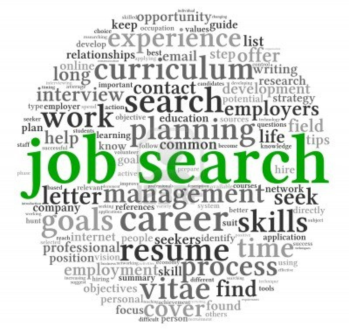 Friendly Find For Your Job Search: Change The Outcome Of Your Job Search Five Steps For