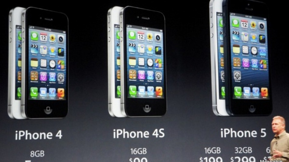 Cheap Iphone S Accebories