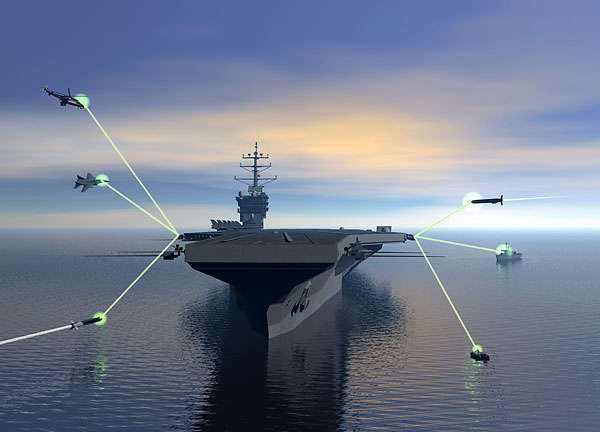Navy Deploys Directed Energy Weapon In The Persian Gulf
