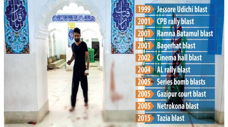 Shia attack_Dhaka_tribune_timeline