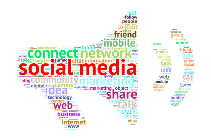 Social Media Word Cloud with Megaphone Shape