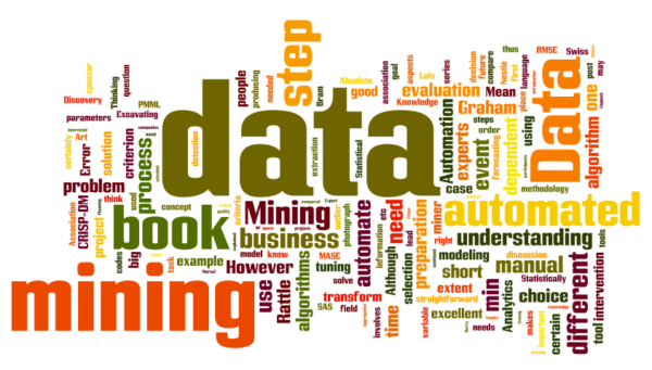 Ways in which data mining can help your business thrive
