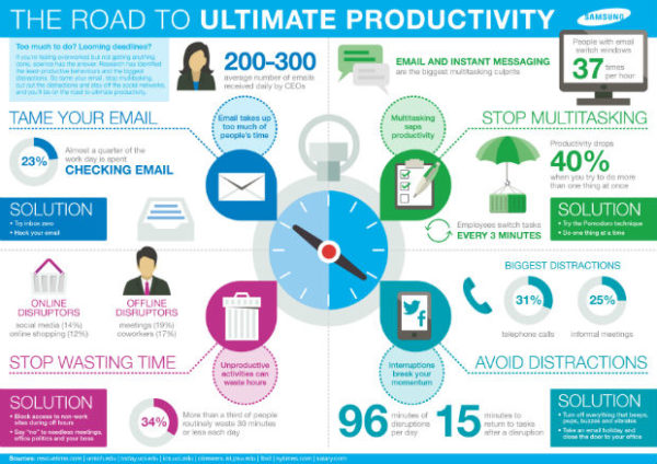 How to Get the Ultimate Productive Boost