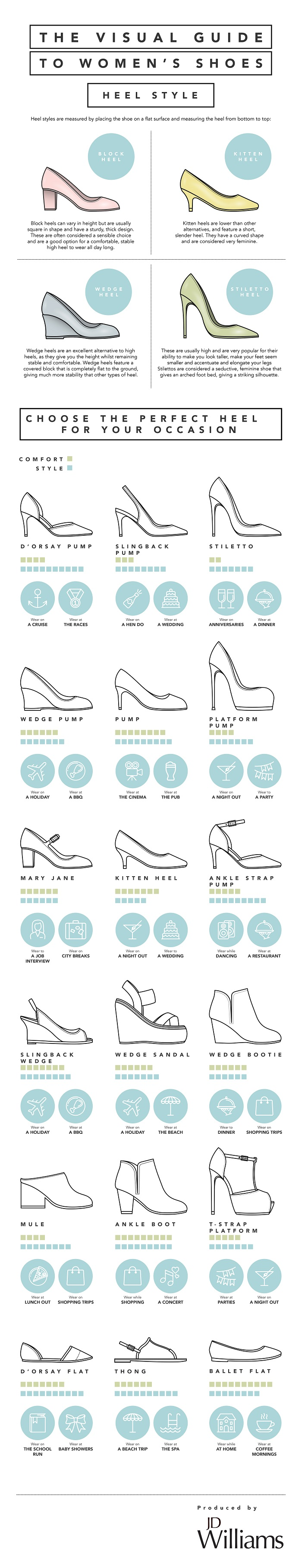 Footwear-infographic-700