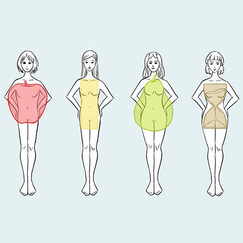 Understanding Your Body Type