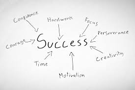 Tips to make your business successful