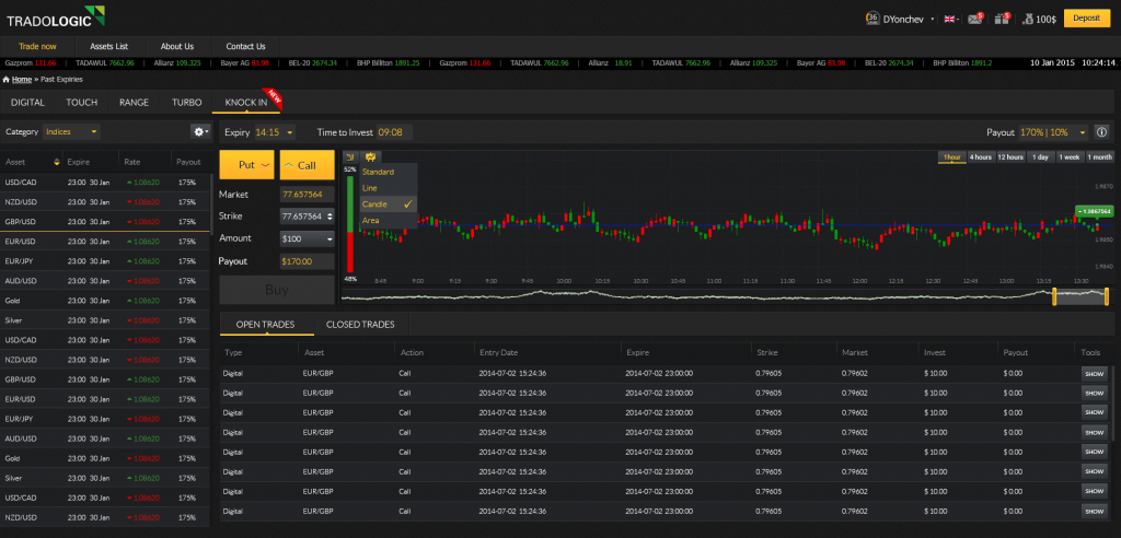 Get free binary options signals