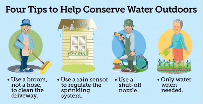 Water conservation in outdoor