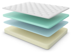 Choosing the Right Air Mattress for Your Guest Room