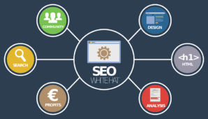 Technical SEO – A Master Guide For Small Agencies