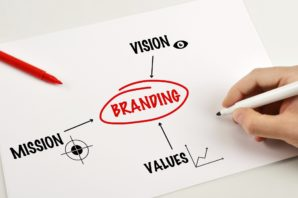 5 Awesome Ways to Promote Your Brand and Establish Credible Identity